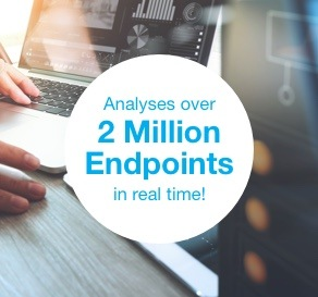 analyses over 2 million endpoints